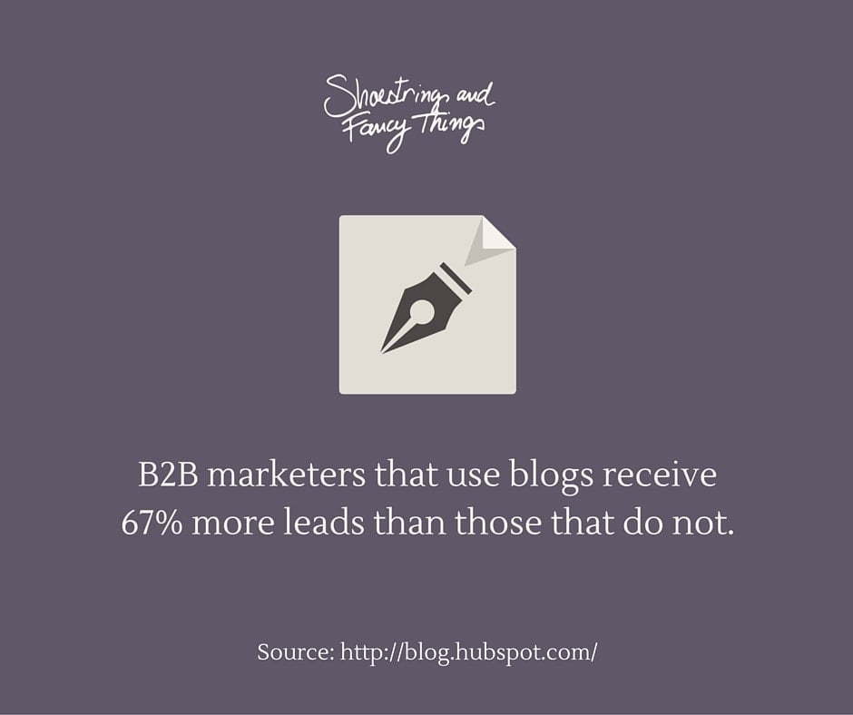 Does Your eCommerce Store Need a Blog?
